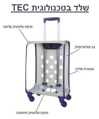 מזוודה קלת משקל Verage Lite Cross 92