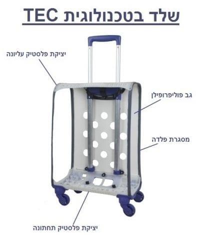 מזוודה קלה עם שלד מחוזק Verage